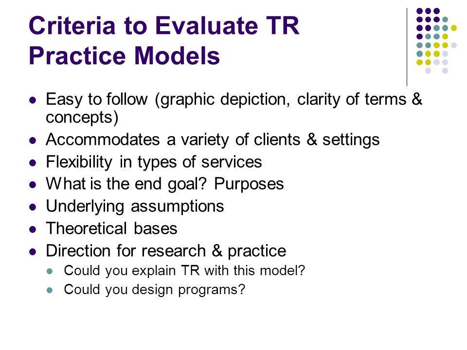 Criteria to Evaluate TR Practice Models