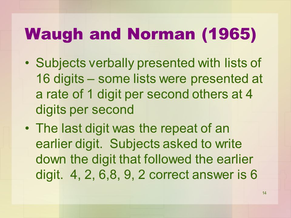 Waugh and Norman (1965)