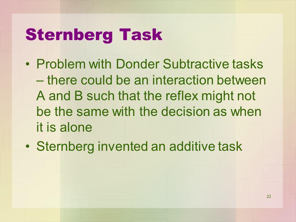 Sternberg Task