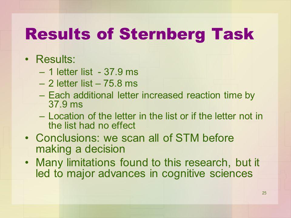 Results of Sternberg Task