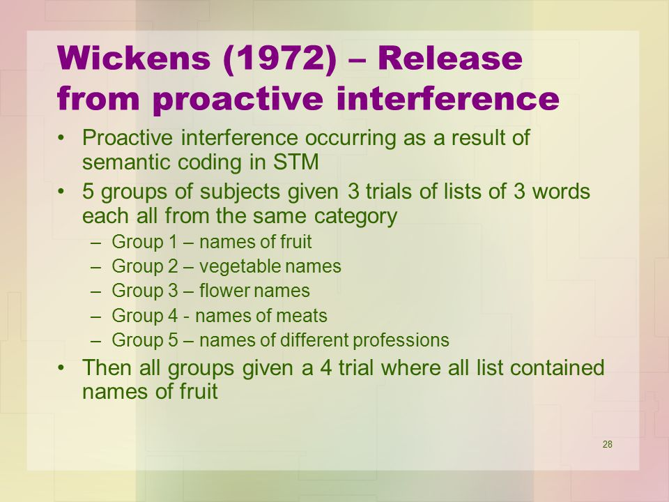 Wickens (1972) – Release from proactive interference