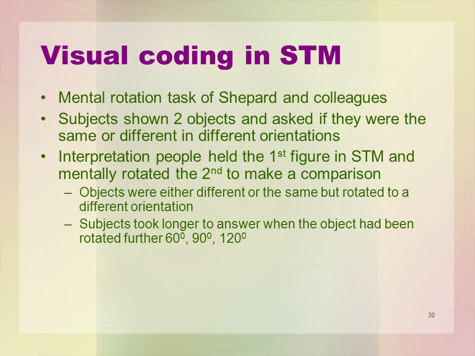 Visual coding in STM Mental rotation task of Shepard and colleagues