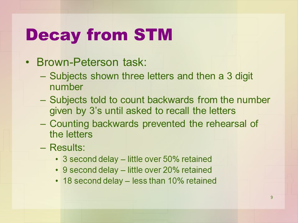 Decay from STM Brown-Peterson task: