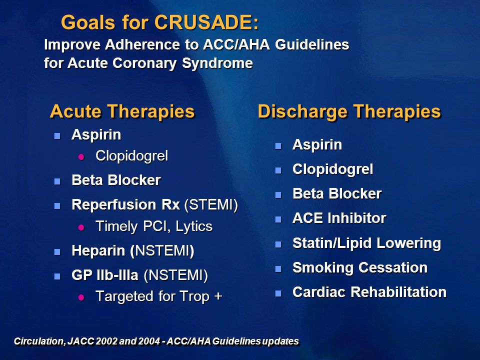 Goals for CRUSADE: Improve Adherence to ACC/AHA Guidelines for Acute Coronary Syndrome