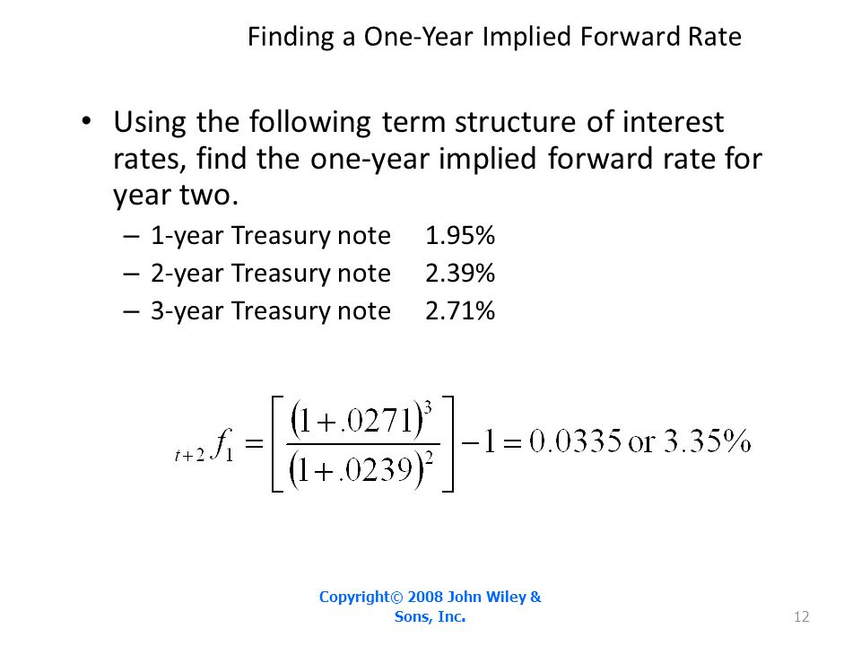 Finding a One-Year Implied Forward Rate