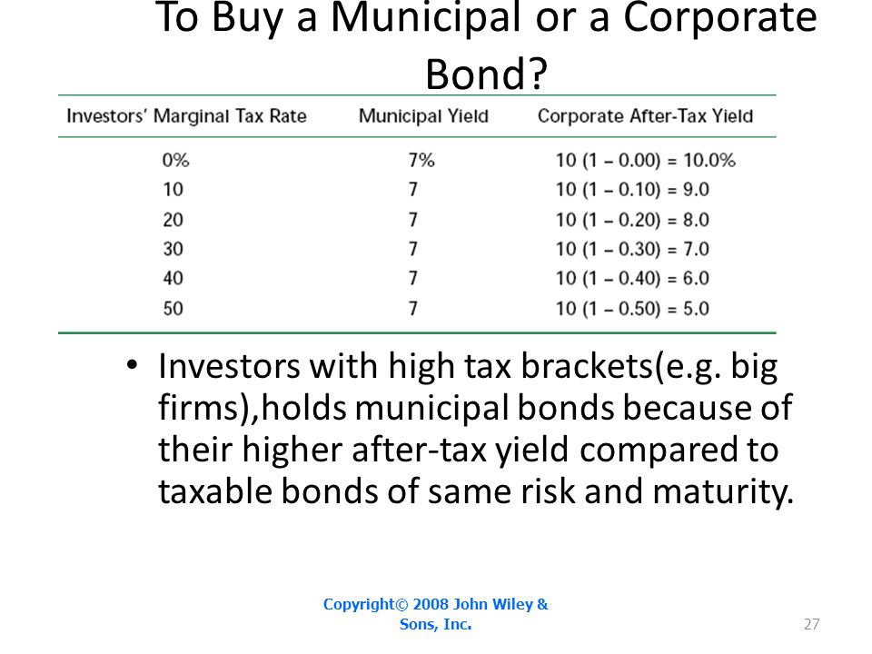 To Buy a Municipal or a Corporate Bond