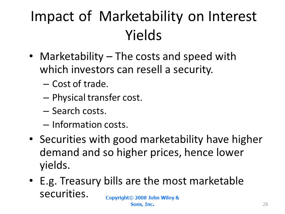 Impact of Marketability on Interest Yields
