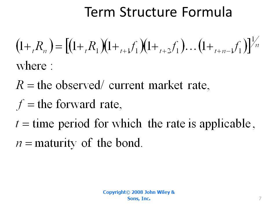 Term Structure Formula