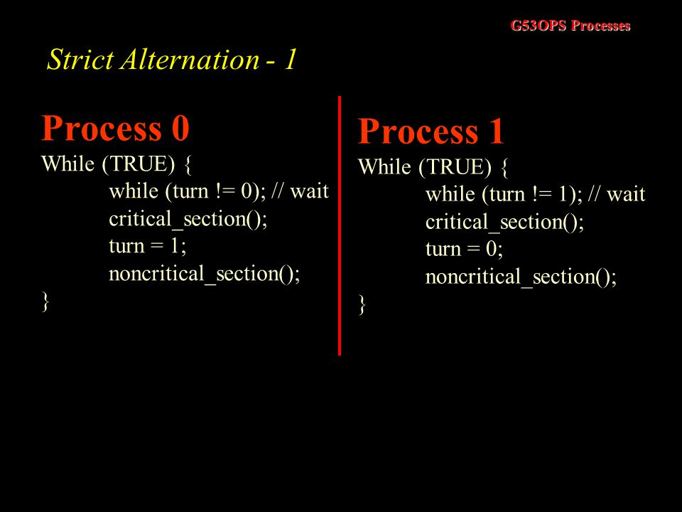 Process 0 Process 1 Strict Alternation - 1 While (TRUE) {