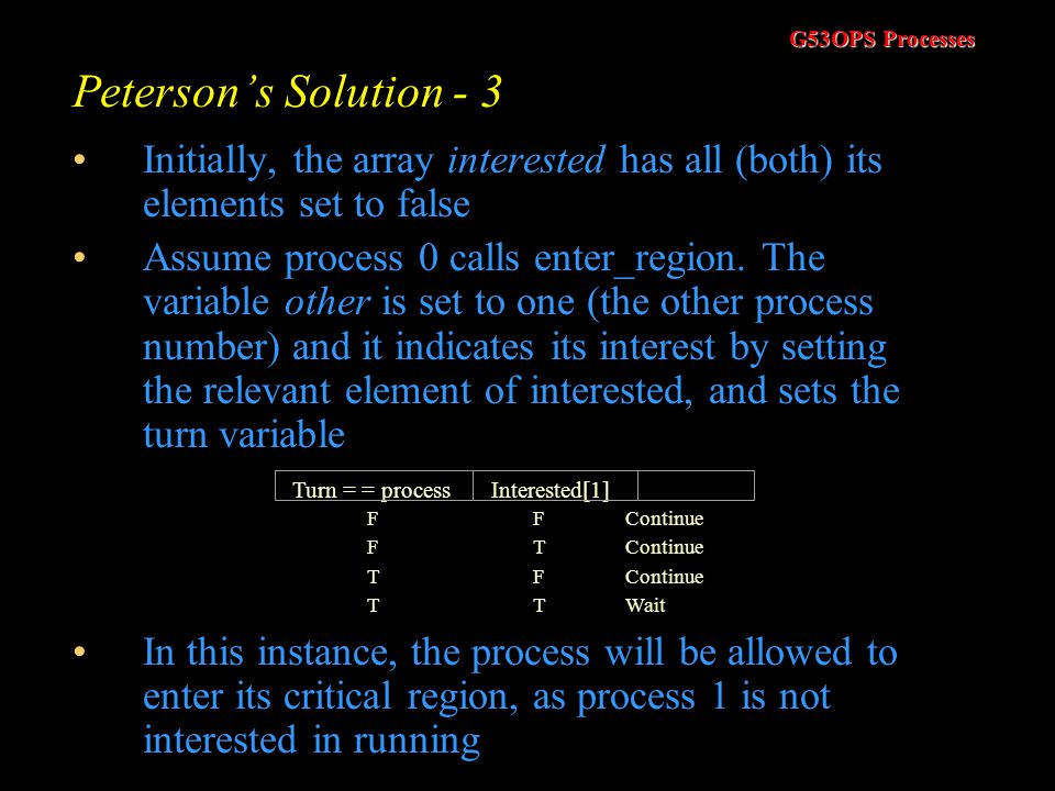 Peterson's Solution - 3 Initially, the array interested has all (both) its elements set to false.