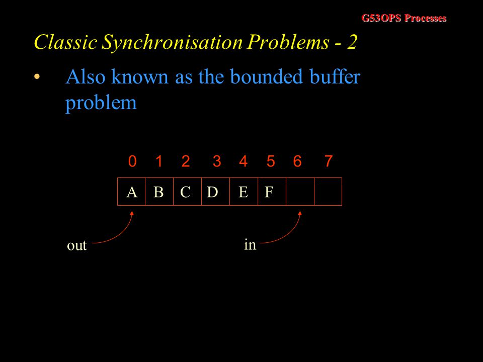 Classic Synchronisation Problems - 2