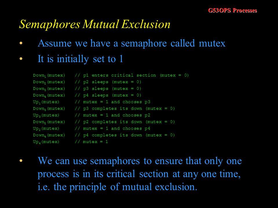 Semaphores Mutual Exclusion