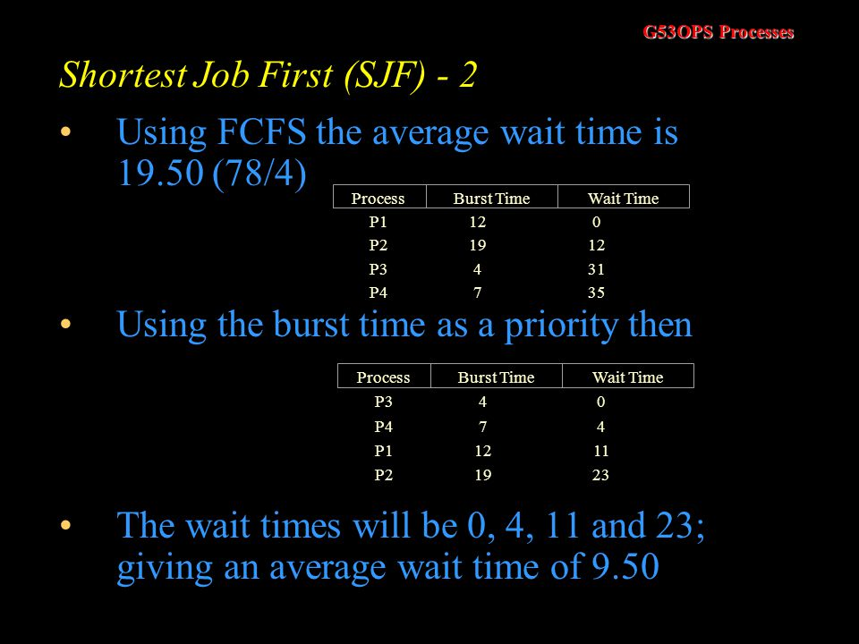 Shortest Job First (SJF) - 2