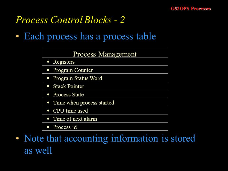 Process Control Blocks - 2