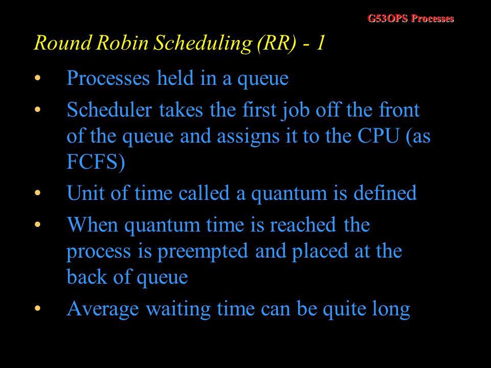 Round Robin Scheduling (RR) - 1