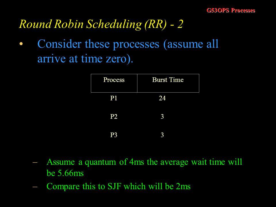Round Robin Scheduling (RR) - 2