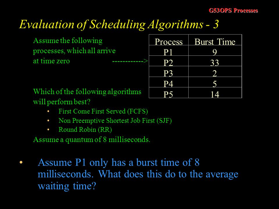 Evaluation of Scheduling Algorithms - 3