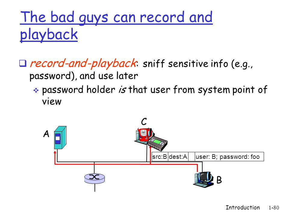 The bad guys can record and playback