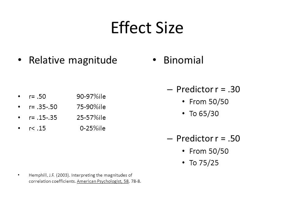 Effect Size Relative magnitude Binomial Predictor r = .30