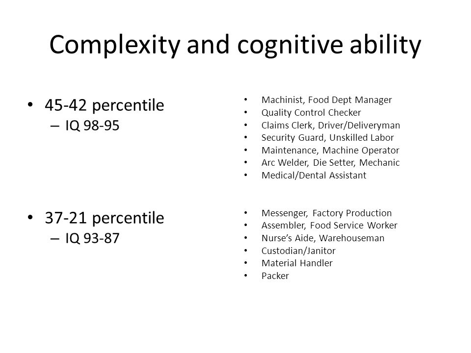 Complexity and cognitive ability