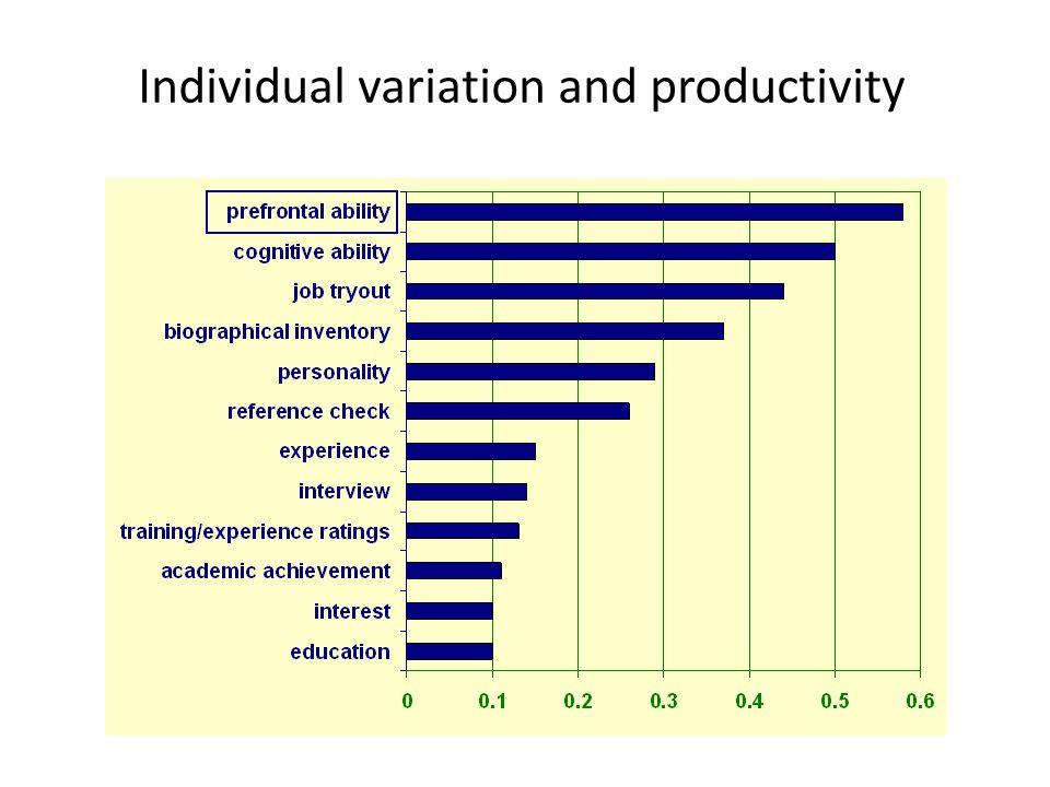 Individual variation and productivity