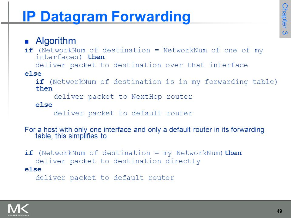 IP Datagram Forwarding