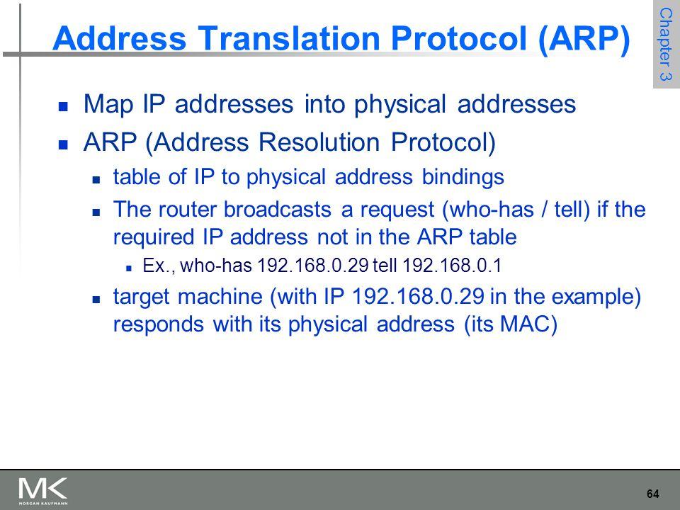 Address Translation Protocol (ARP)