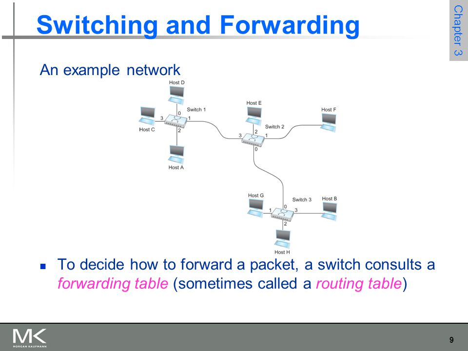 Switching and Forwarding