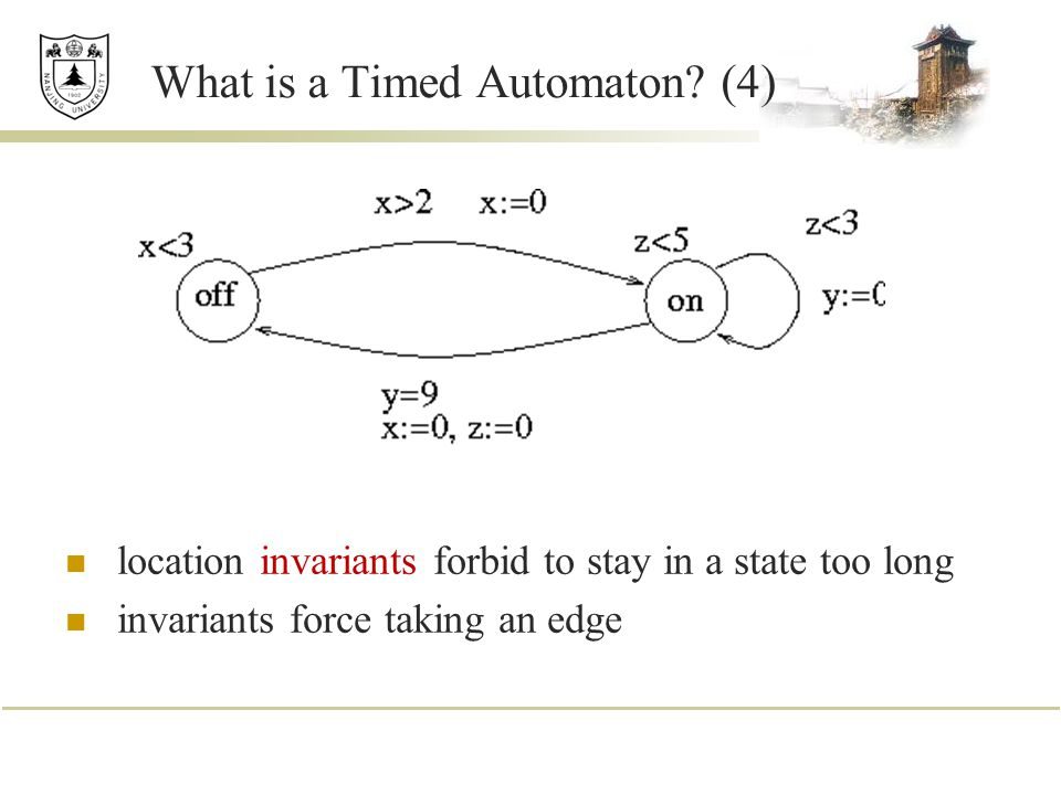 What is a Timed Automaton (4)