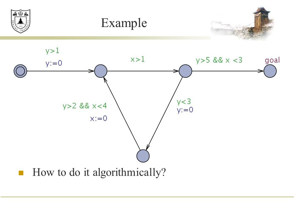 Example How to do it algorithmically