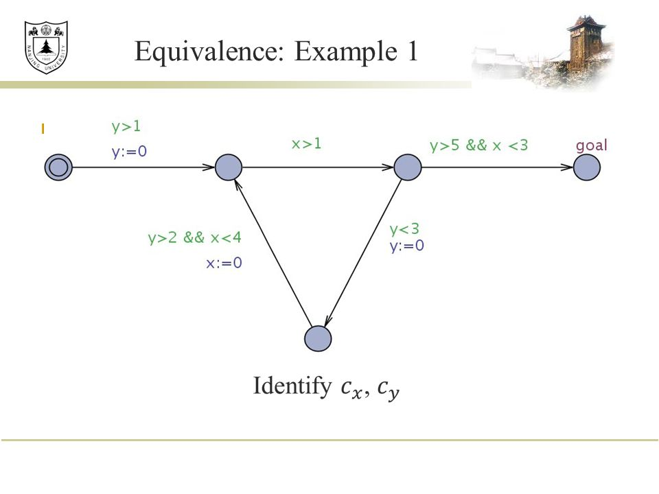 Equivalence: Example 1