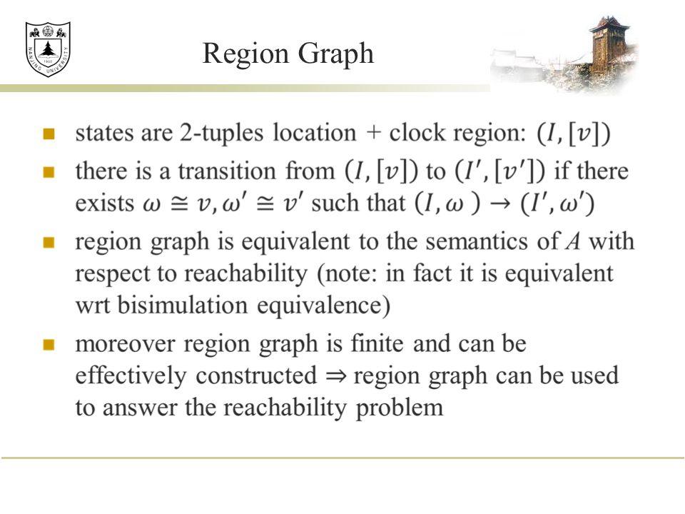 Region Graph