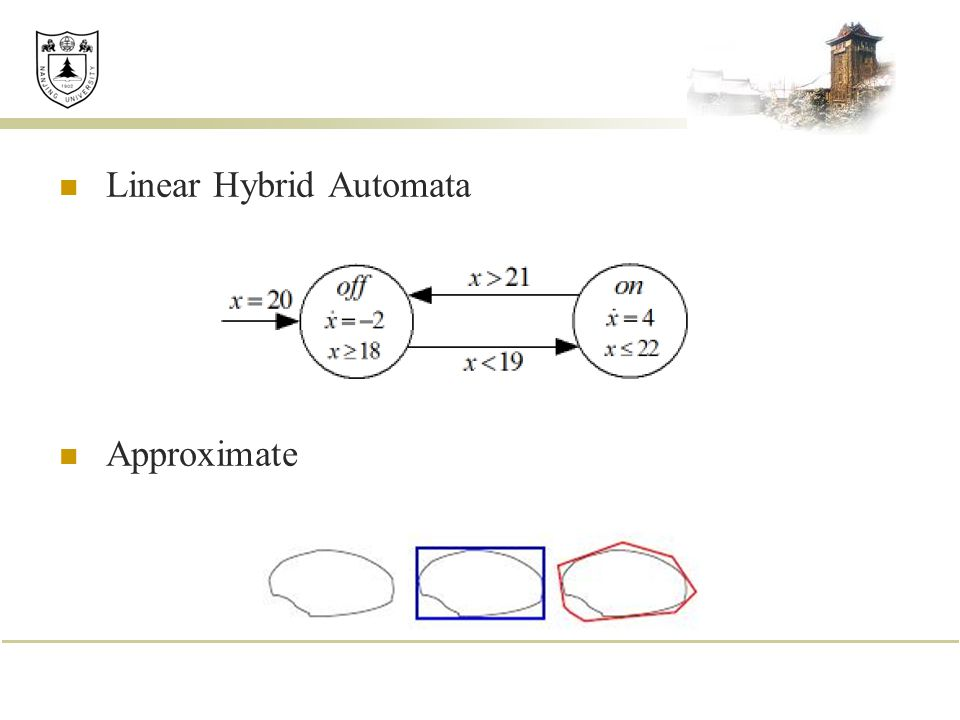 Linear Hybrid Automata