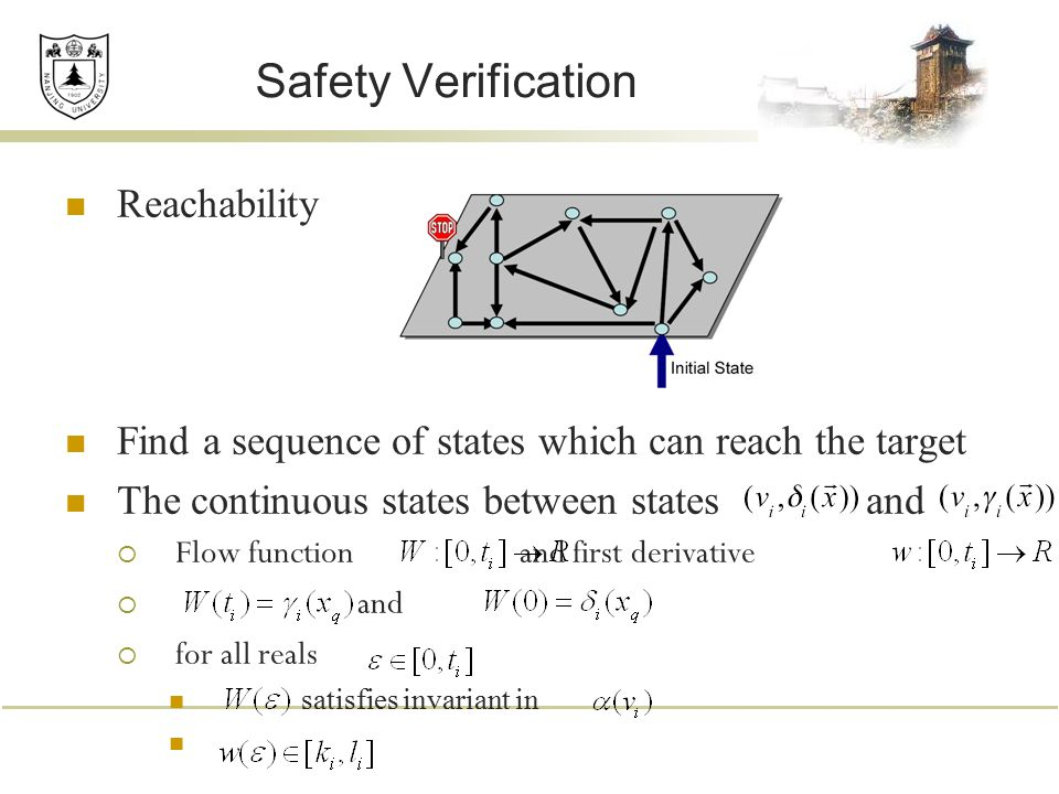 Safety Verification Reachability