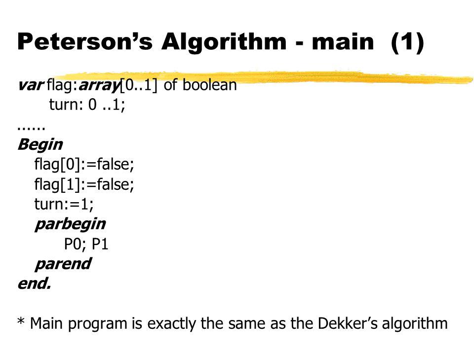 Peterson's Algorithm - main (1)
