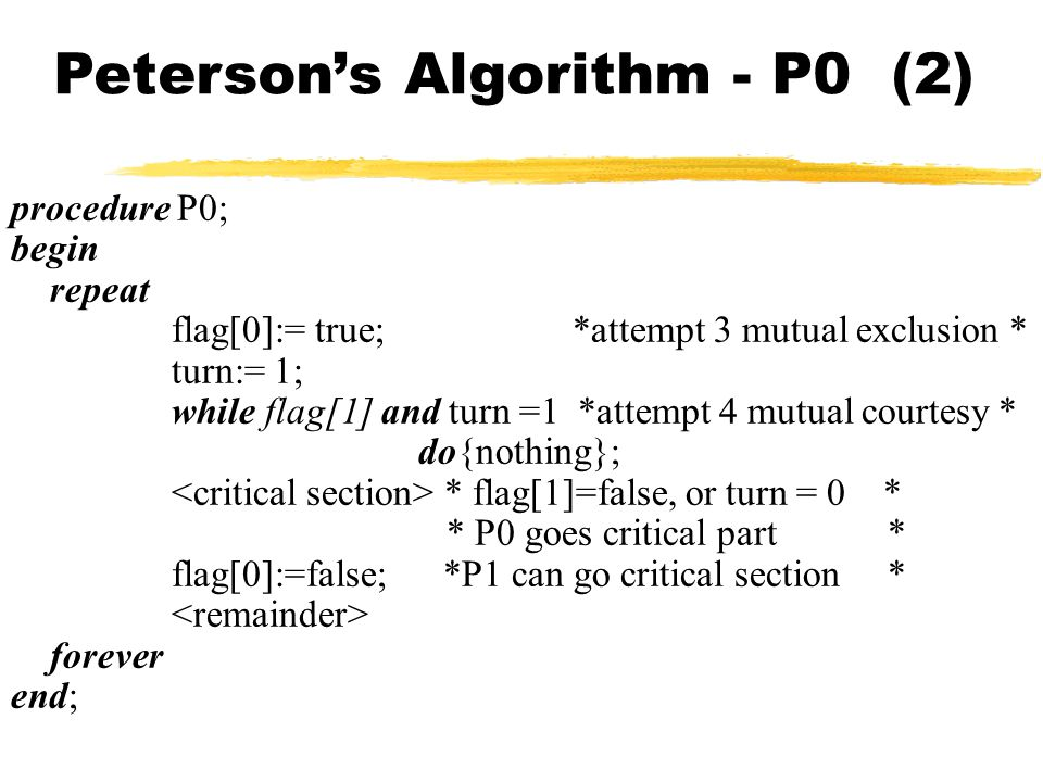 Peterson's Algorithm - P0 (2)