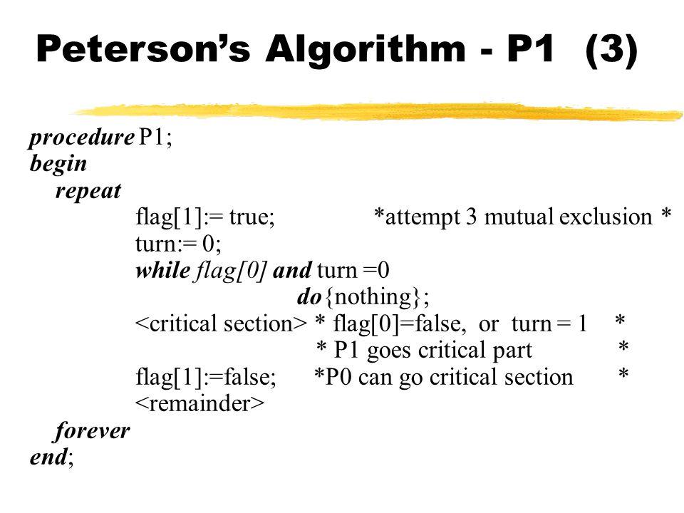 Peterson's Algorithm - P1 (3)