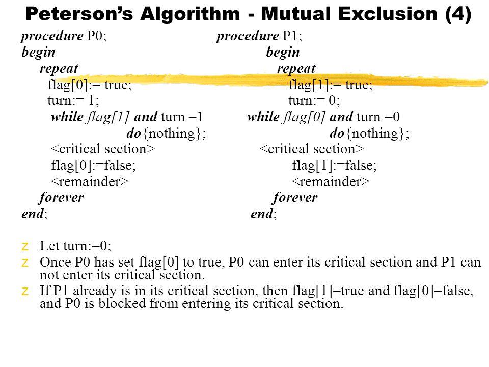 Peterson's Algorithm - Mutual Exclusion (4)