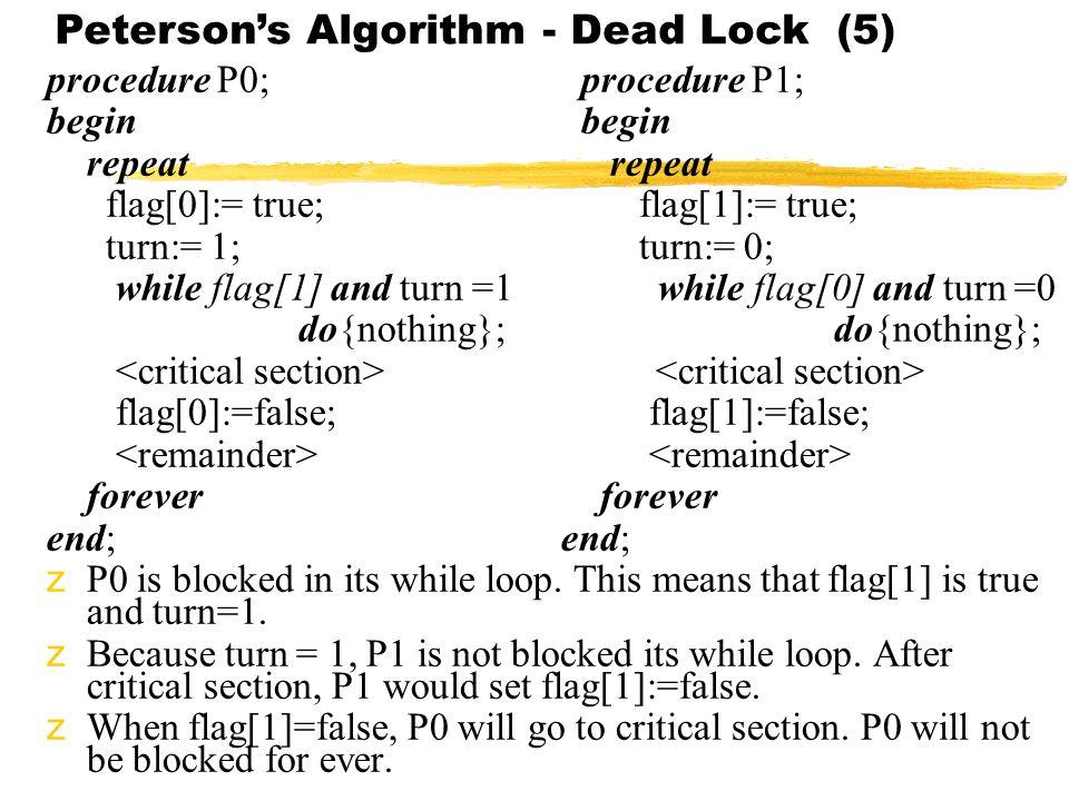 Peterson's Algorithm - Dead Lock (5)