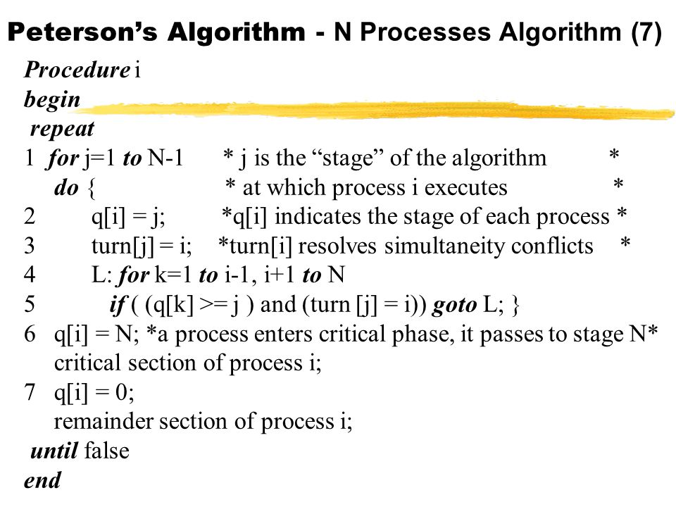 Peterson's Algorithm - N Processes Algorithm (7)