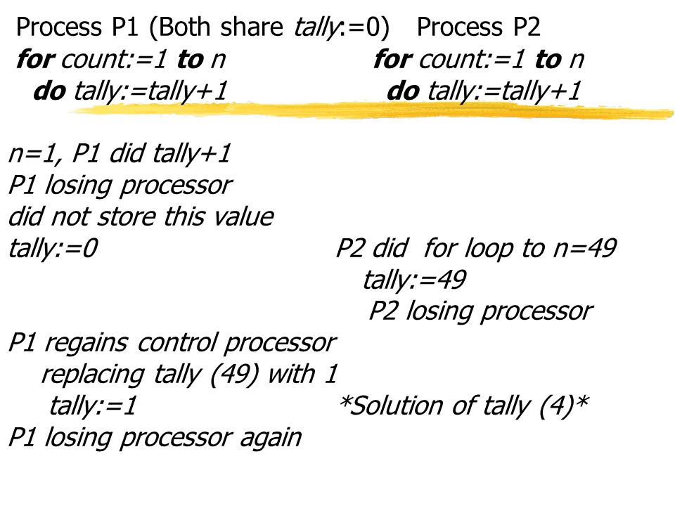 Process P1 (Both share tally:=0) Process P2