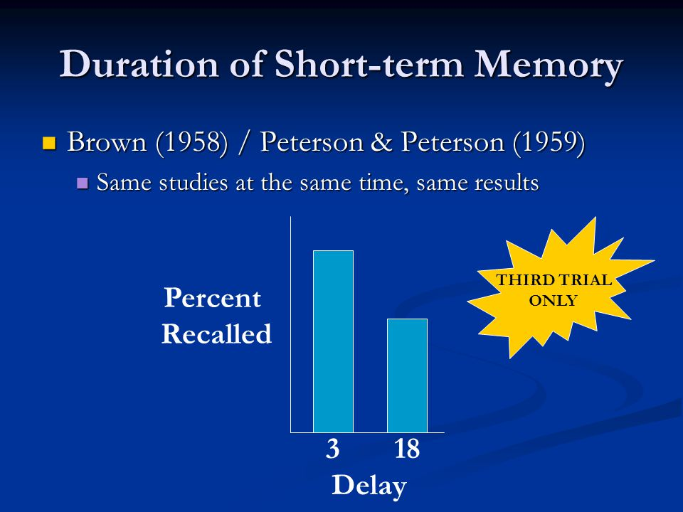 Duration of Short-term Memory