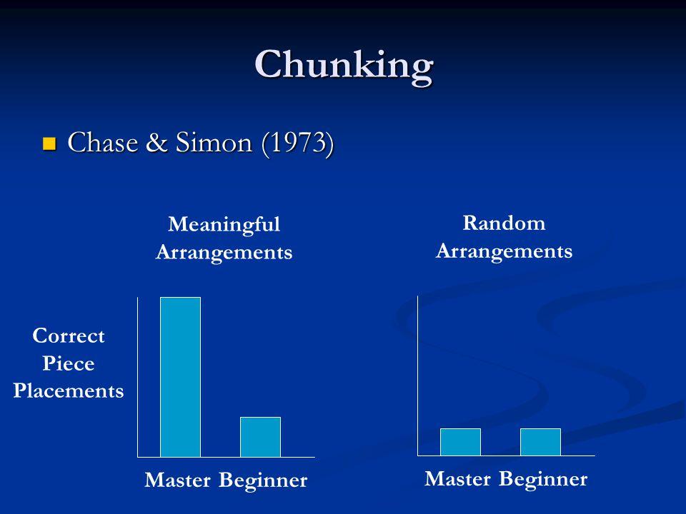 Chunking Chase & Simon (1973) Meaningful Arrangements Random