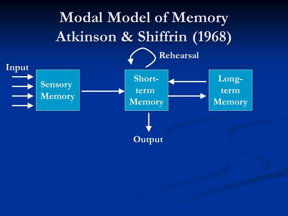 Modal Model of Memory Atkinson & Shiffrin (1968)