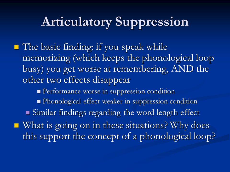 Articulatory Suppression