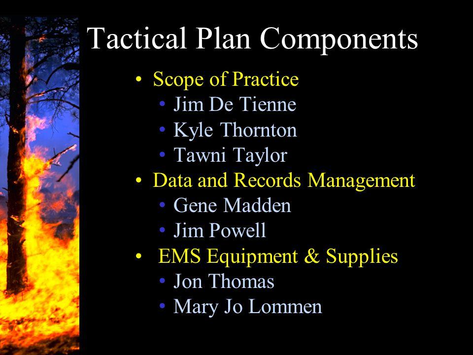 Tactical Plan Components