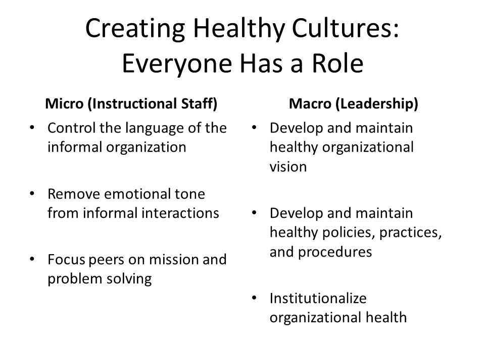 Creating Healthy Cultures: Everyone Has a Role
