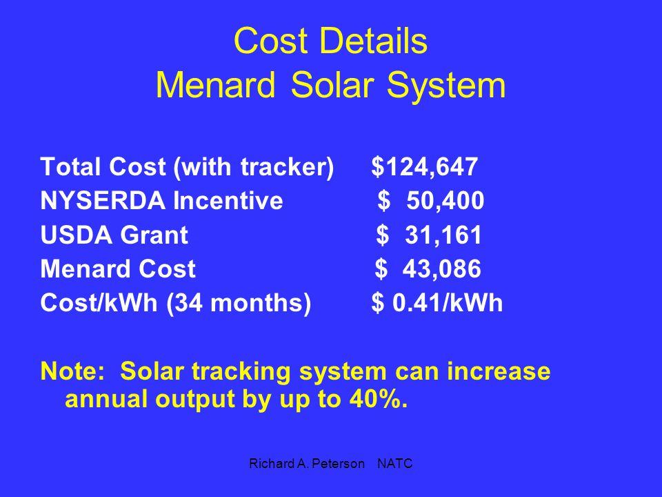 Cost Details Menard Solar System