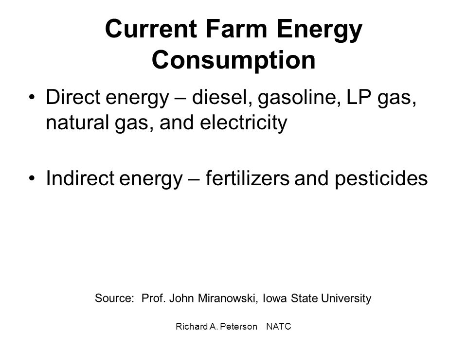 Current Farm Energy Consumption