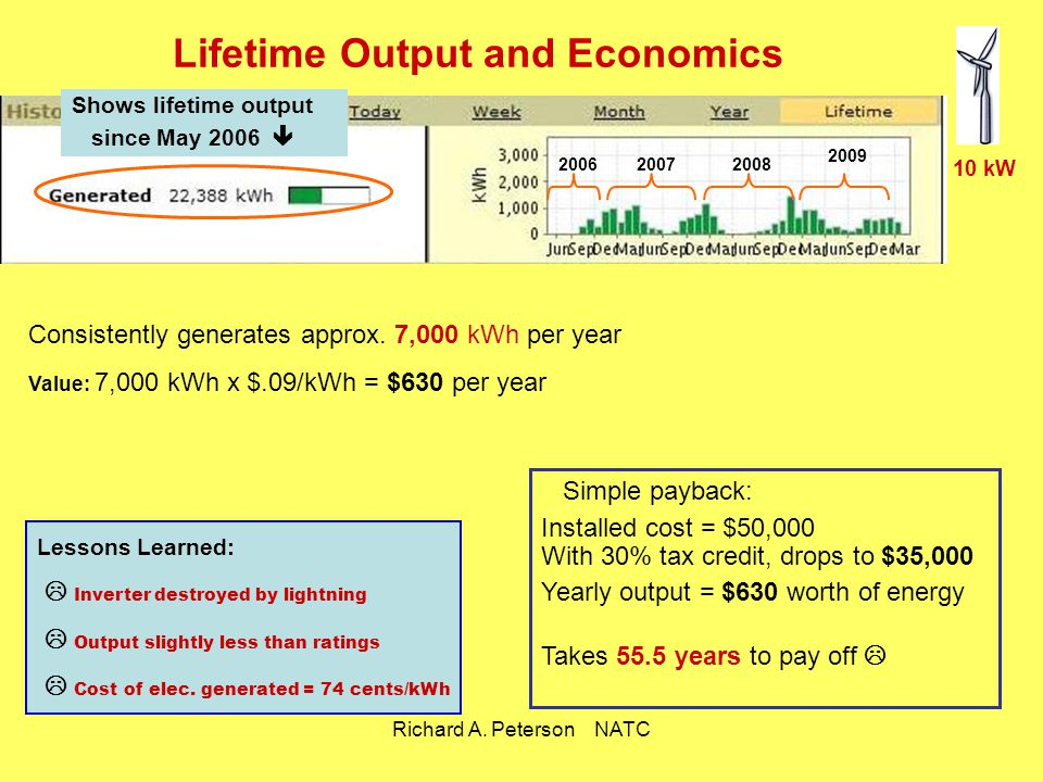 Lifetime Output and Economics